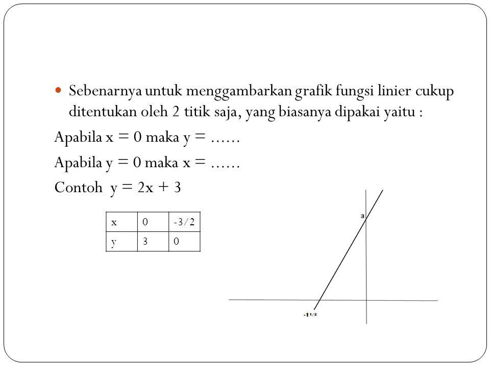 Sebenarnya untuk menggambarkan grafik fungsi linier cukup ditentukan oleh 2 titik saja, yang biasanya dipakai yaitu : Apabila x = 0 maka y =...... Apa
