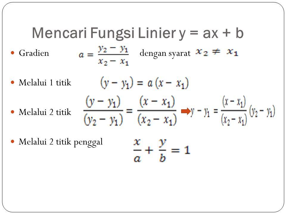 Mencari Fungsi Linier y = ax + b Gradien dengan syarat Melalui 1 titik Melalui 2 titik Melalui 2 titik penggal