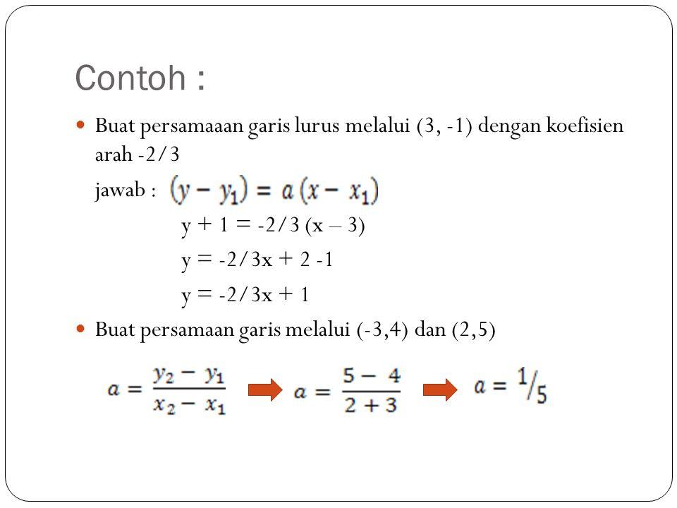Contoh : Buat persamaaan garis lurus melalui (3, -1) dengan koefisien arah -2/3 jawab : y + 1 = -2/3 (x – 3) y = -2/3x + 2 -1 y = -2/3x + 1 Buat persa