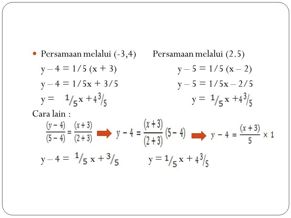 Persamaan melalui (-3,4) Persamaan melalui (2.5) y – 4 = 1/5 (x + 3)y – 5 = 1/5 (x – 2) y – 4 = 1/5x + 3/5y – 5 = 1/5x – 2/5 y = x + Cara lain : y – 4
