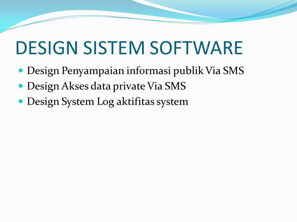 DESIGN SISTEM SOFTWARE Design Penyampaian informasi publik Via SMS Design Akses data private Via SMS Design System Log aktifitas system