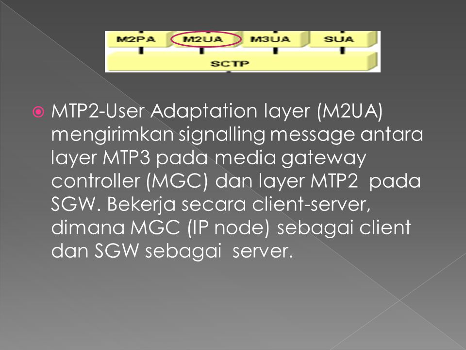  MTP2-User Adaptation layer (M2UA) mengirimkan signalling message antara layer MTP3 pada media gateway controller (MGC) dan layer MTP2 pada SGW. Beke