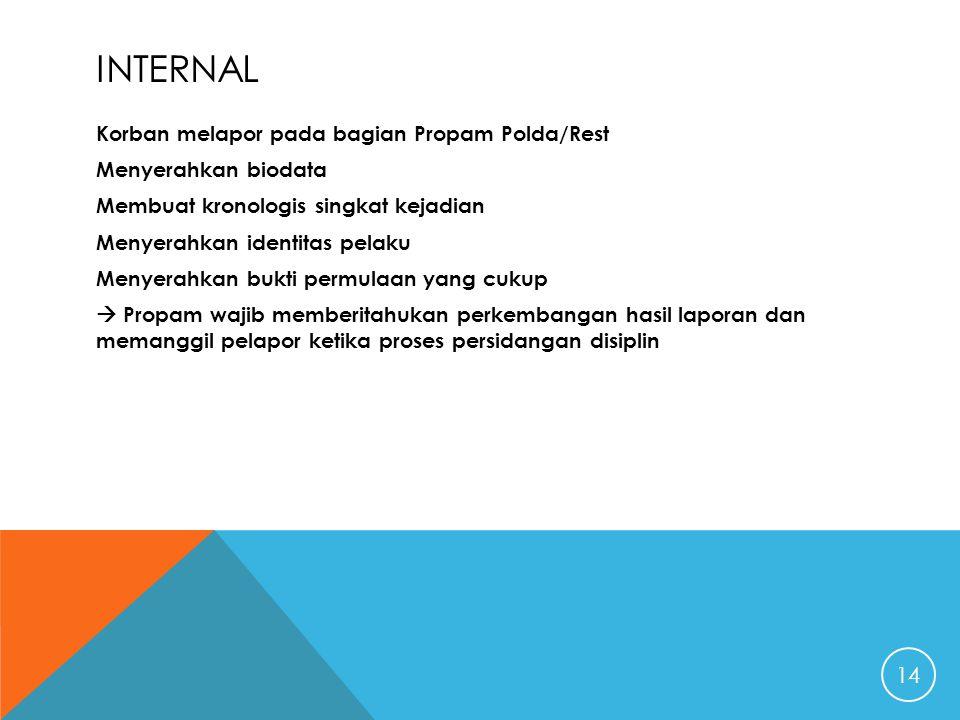 INTERNAL Korban melapor pada bagian Propam Polda/Rest Menyerahkan biodata Membuat kronologis singkat kejadian Menyerahkan identitas pelaku Menyerahkan