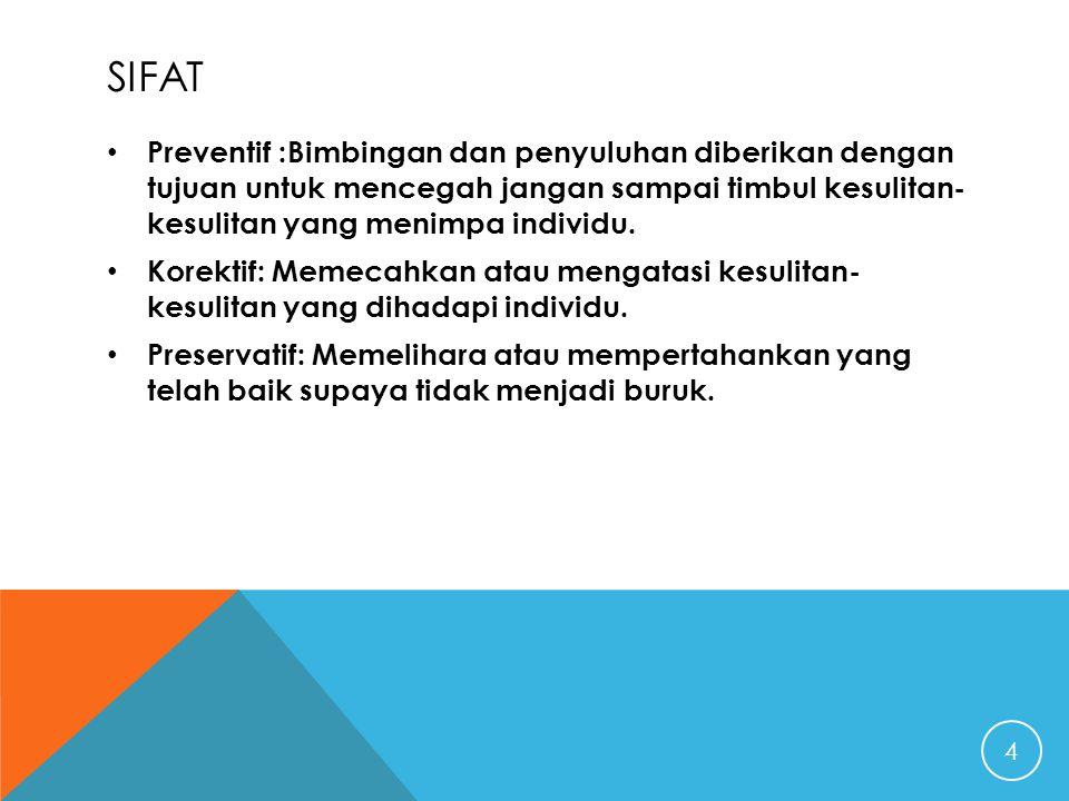SIFAT Preventif :Bimbingan dan penyuluhan diberikan dengan tujuan untuk mencegah jangan sampai timbul kesulitan- kesulitan yang menimpa individu. Kore