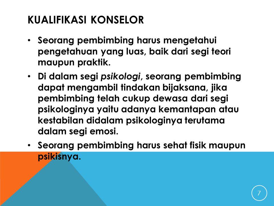 ALAMAT KANTOR KOMPOLNAS : Jl.Tirtayasa VII No. 20 Kebayoran Baru Jakarta Selatan 12160 Telp.