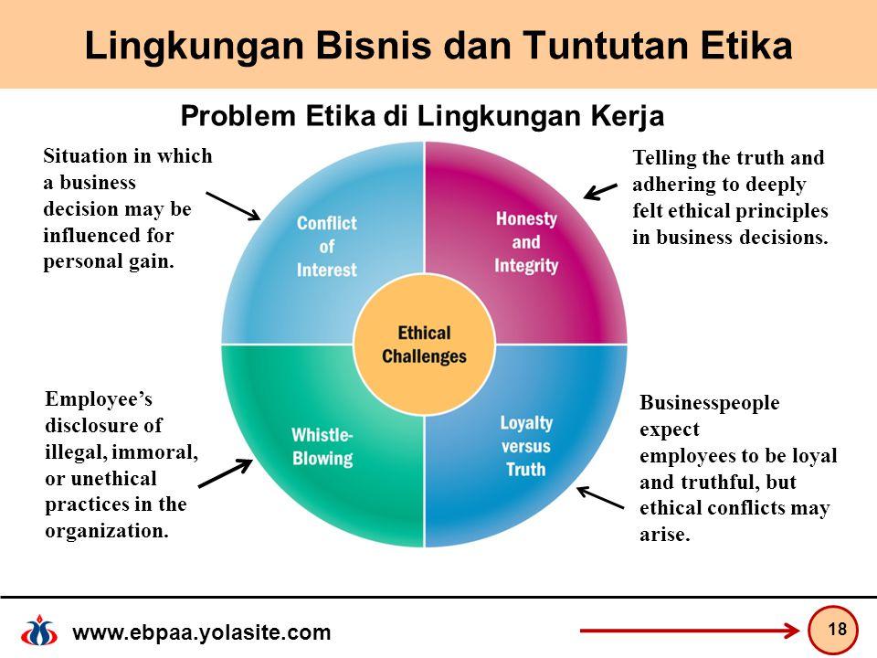 www.ebpaa.yolasite.com Lingkungan Bisnis dan Tuntutan Etika 18 Telling the truth and adhering to deeply felt ethical principles in business decisions.
