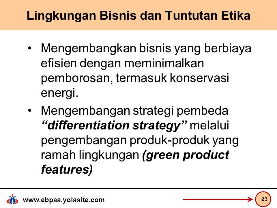 www.ebpaa.yolasite.com Lingkungan Bisnis dan Tuntutan Etika Mengembangkan bisnis yang berbiaya efisien dengan meminimalkan pemborosan, termasuk konservasi energi.