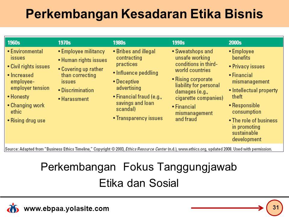 www.ebpaa.yolasite.com Perkembangan Kesadaran Etika Bisnis 31 Perkembangan Fokus Tanggungjawab Etika dan Sosial