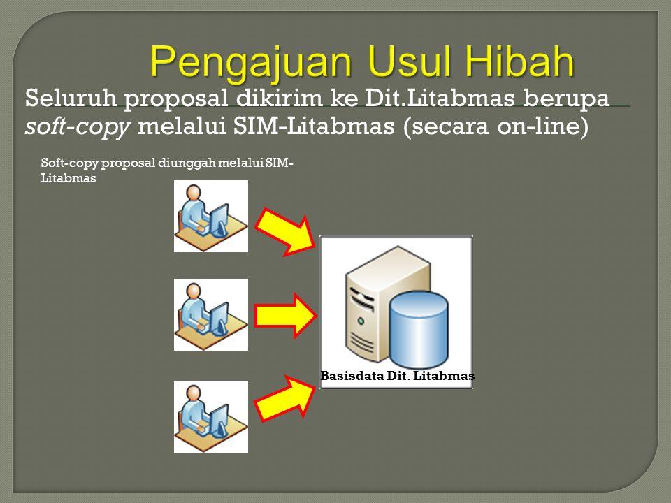Seluruh proposal dikirim ke Dit.Litabmas berupa soft-copy melalui SIM-Litabmas (secara on-line) Soft-copy proposal diunggah melalui SIM- Litabmas Basi