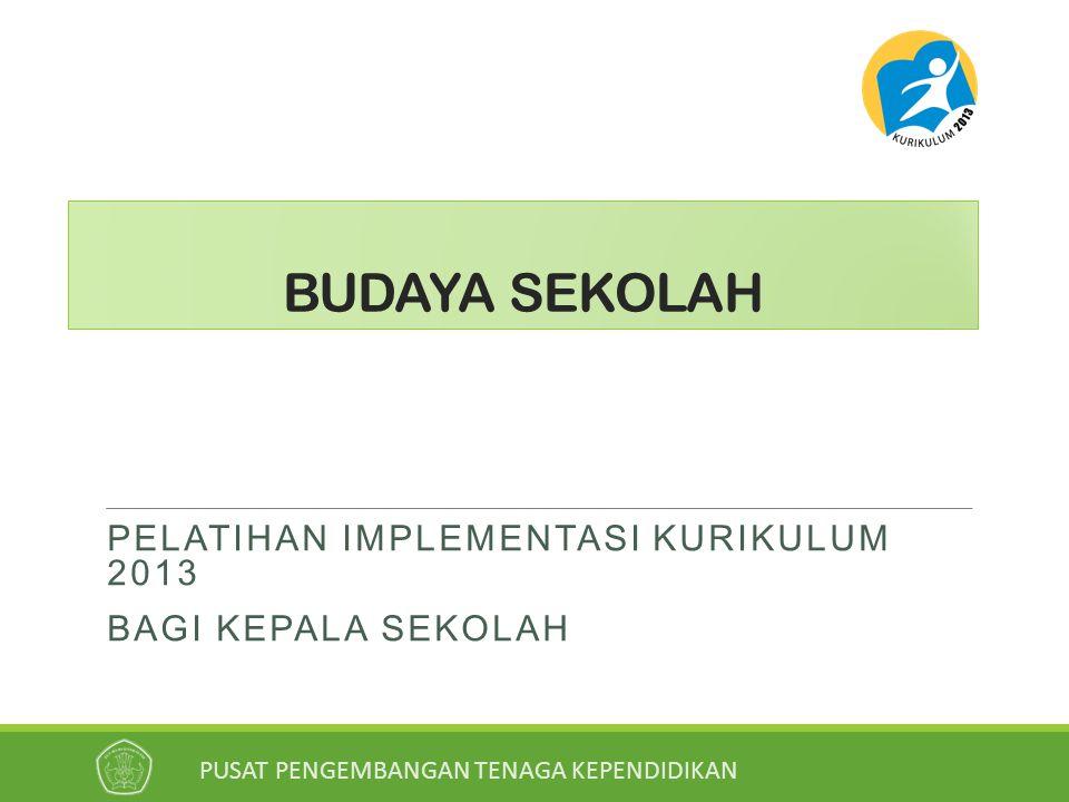 PELATIHAN IMPLEMENTASI KURIKULUM 2013 11 lanjutan Langkah Kedua Merumuskan strategi yang meliputi penetapan visi-misi yang menjadi arah pengembangan, tujuan pengembangan, stategi pengembangan, dan penetapan kebijakan.