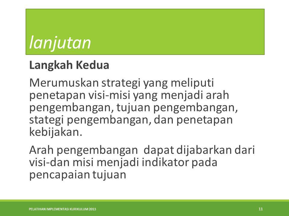 PELATIHAN IMPLEMENTASI KURIKULUM 2013 10 Bagaimana mengembangkan budaya sekolah? Langkah pertama Analisis Lingkungan eksternal dan internal. Dengan me