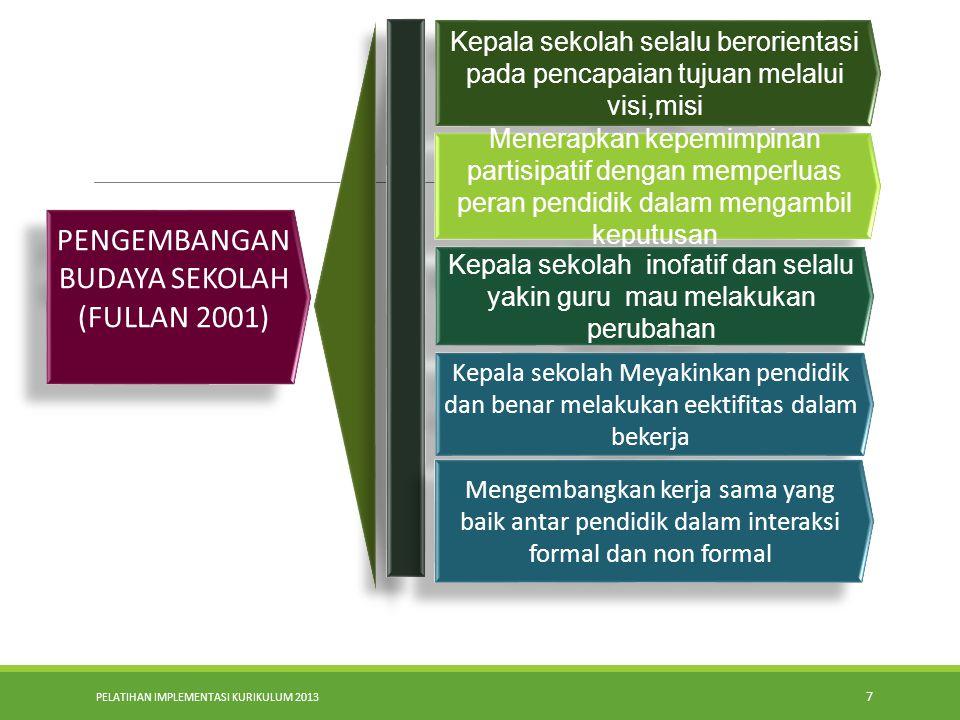 PELATIHAN IMPLEMENTASI KURIKULUM 2013 6 MEMBANGUN SEKOLAH KONDUSIF