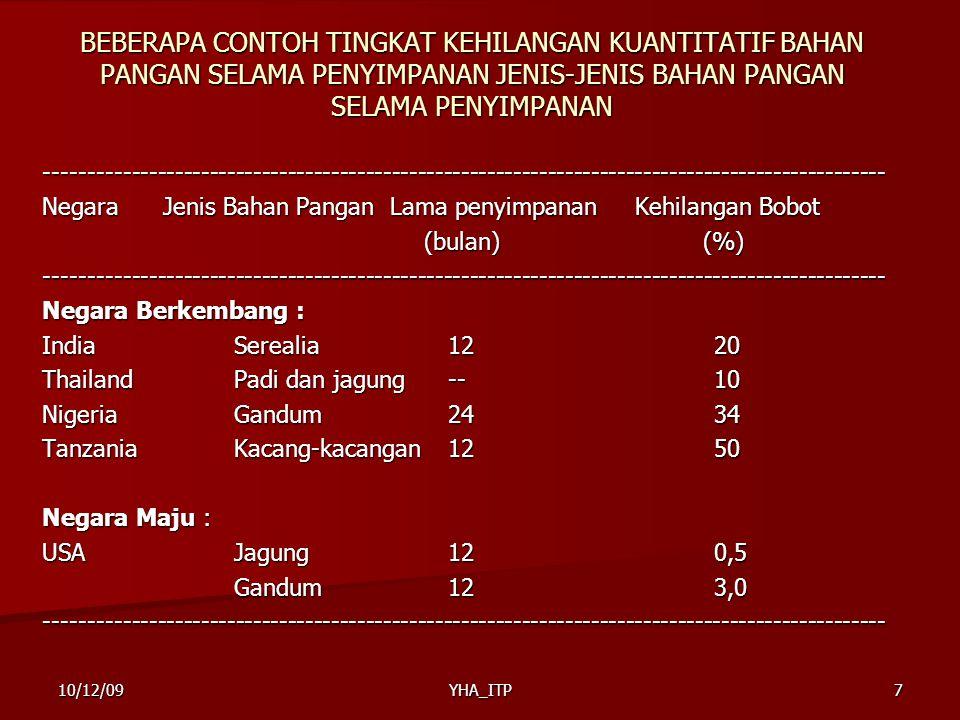 YHA_ITP8 JENIS-JENIS KEHILANGAN BAHAN PANGAN SELAMA PENYIMPANAN (Lanjutan) 2.