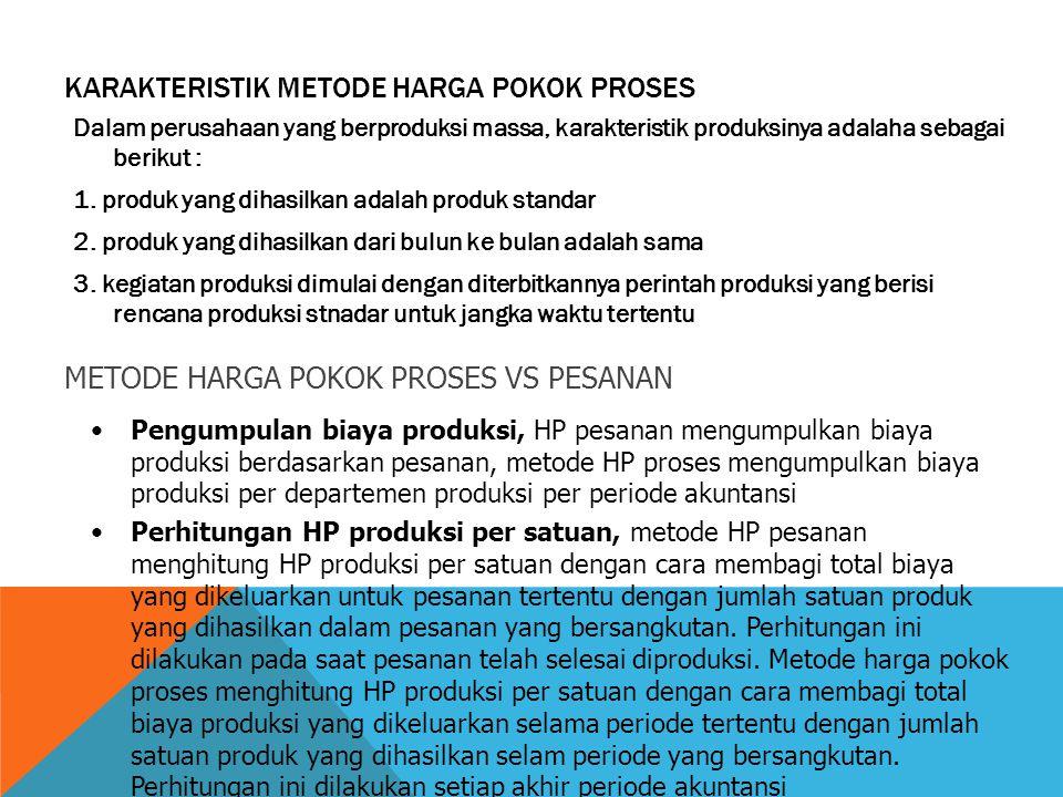 KARAKTERISTIK METODE HARGA POKOK PROSES Dalam perusahaan yang berproduksi massa, karakteristik produksinya adalaha sebagai berikut : 1. produk yang di