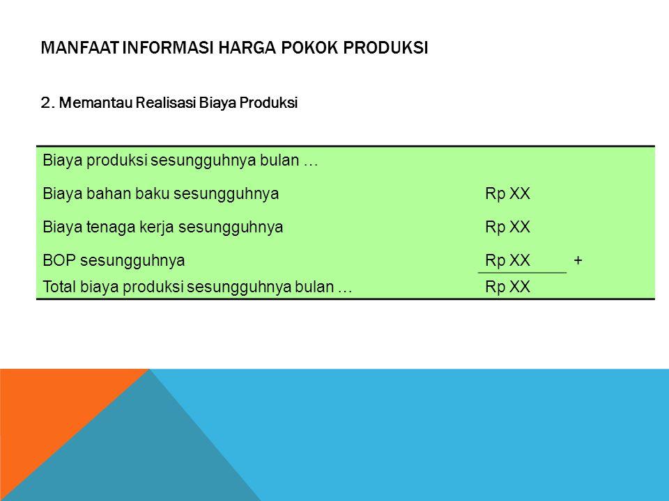 MANFAAT INFORMASI HARGA POKOK PRODUKSI 2. Memantau Realisasi Biaya Produksi Biaya produksi sesungguhnya bulan … Biaya bahan baku sesungguhnyaRp XX Bia