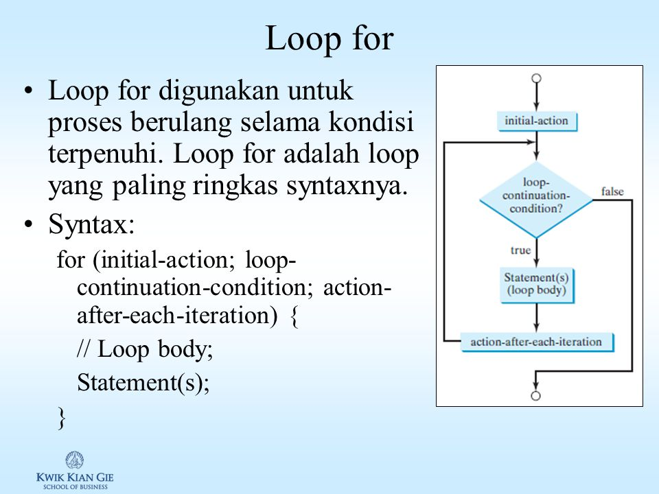 Contoh do-while do { // Read the next data System.out.print(