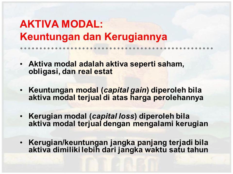 AKTIVA MODAL: Keuntungan dan Kerugiannya Aktiva modal adalah aktiva seperti saham, obligasi, dan real estat Keuntungan modal (capital gain) diperoleh