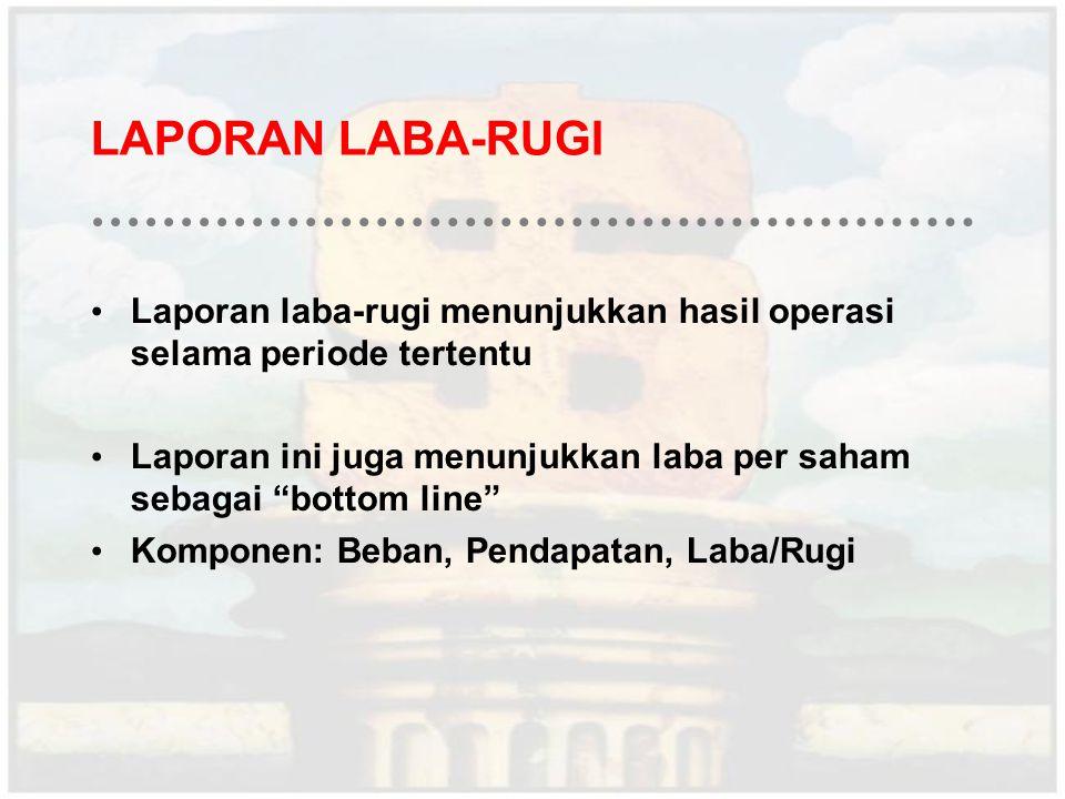 Contoh Laba Rugi