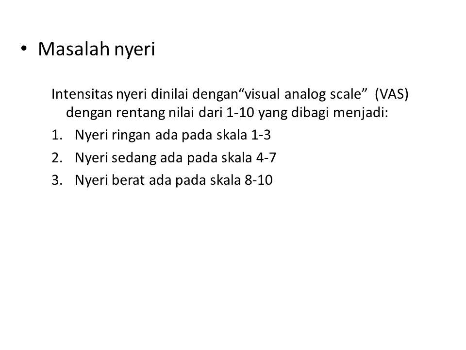 """Intensitas nyeri dinilai dengan""""visual analog scale"""" (VAS) dengan rentang nilai dari 1-10 yang dibagi menjadi: 1.Nyeri ringan ada pada skala 1-3 2.Nye"""