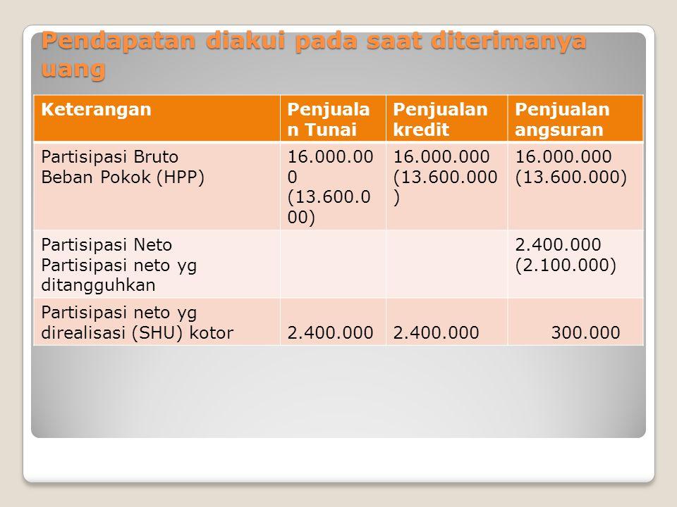Pendapatan diakui pada saat diterimanya uang Pada tanggal 1 Oktober 2010, Koperasi Gemah Ripah , sebuah koperasi simpan pinjam yang berlokasi di Malang, memberikan pinjaman uang kepada anggotanya sebesar Rp15.000.000.