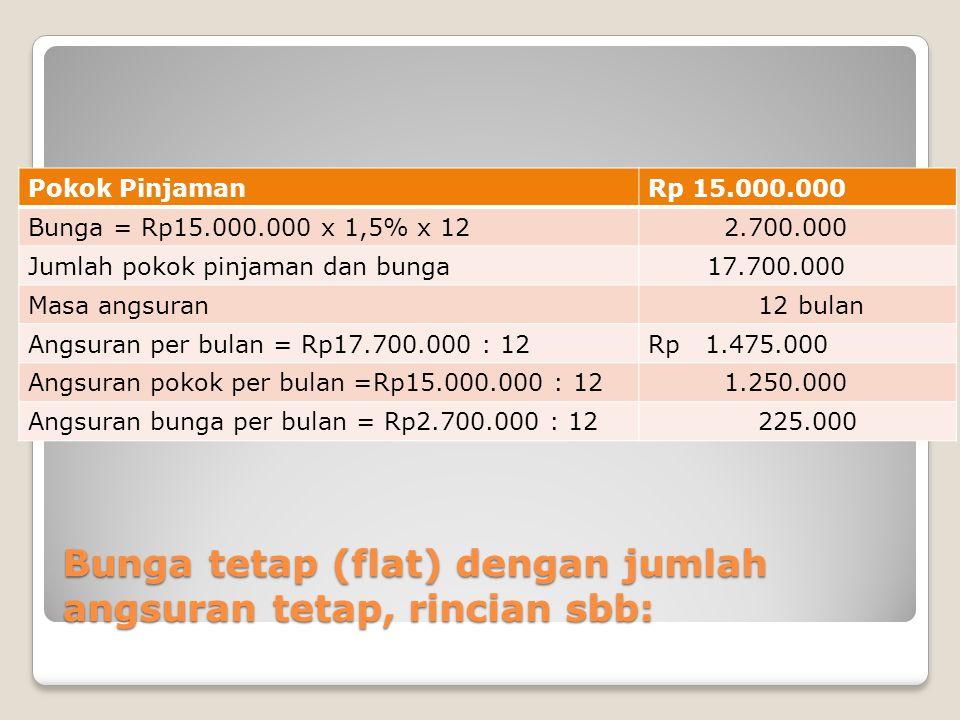 Bunga tetap (flat) dengan jumlah angsuran tetap, rincian sbb: Pokok PinjamanRp 15.000.000 Bunga = Rp15.000.000 x 1,5% x 12 2.700.000 Jumlah pokok pinj