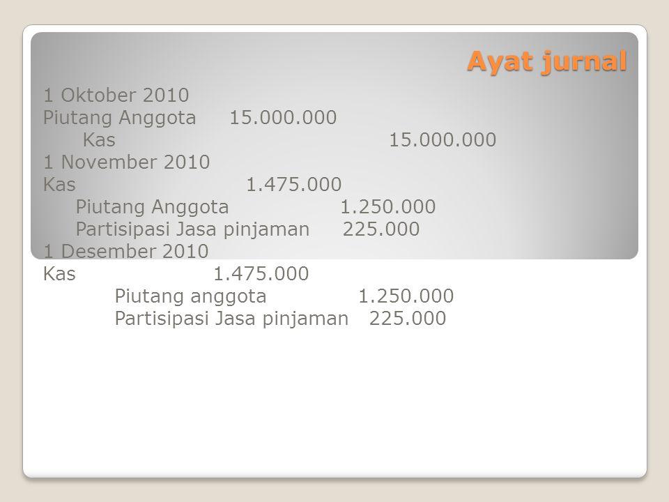 Ayat jurnal 1 Oktober 2010 Piutang Anggota 15.000.000 Kas 15.000.000 1 November 2010 Kas 1.475.000 Piutang Anggota 1.250.000 Partisipasi Jasa pinjaman