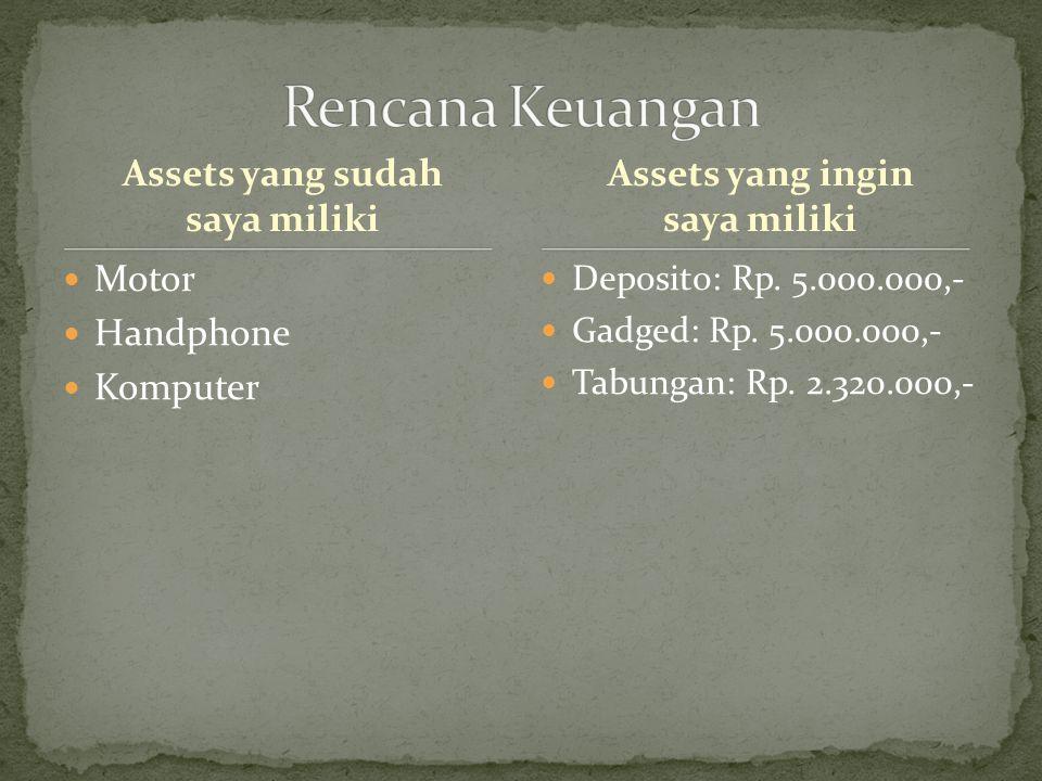 Assets yang sudah saya miliki Motor Handphone Komputer Deposito: Rp.