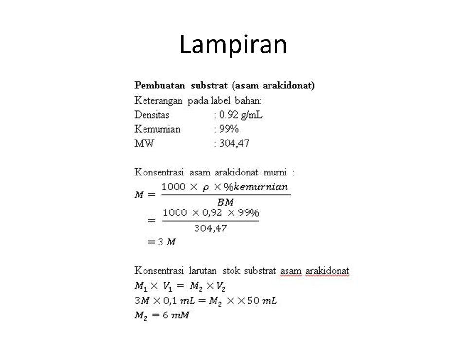 Lampiran