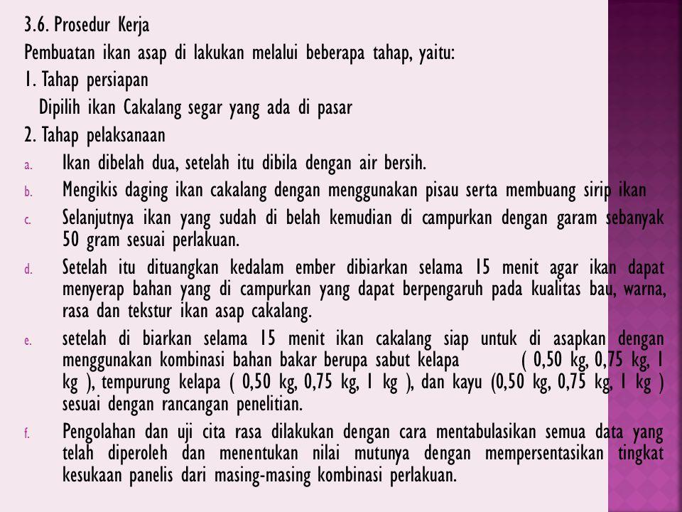 3.6. Prosedur Kerja Pembuatan ikan asap di lakukan melalui beberapa tahap, yaitu: 1. Tahap persiapan Dipilih ikan Cakalang segar yang ada di pasar 2.
