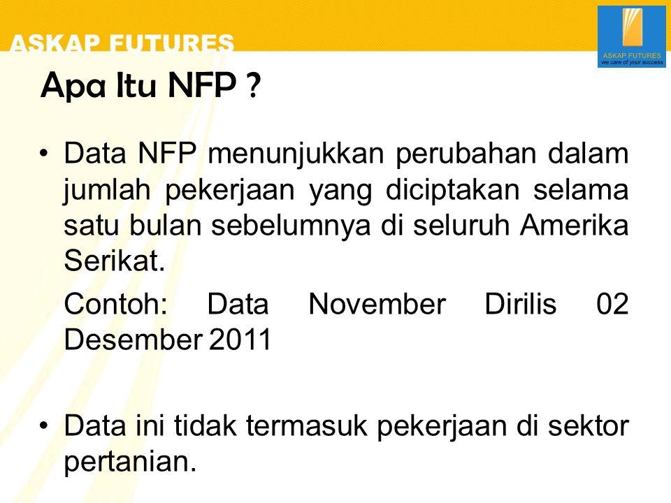 Apa Itu NFP ? Data NFP menunjukkan perubahan dalam jumlah pekerjaan yang diciptakan selama satu bulan sebelumnya di seluruh Amerika Serikat. Contoh: D