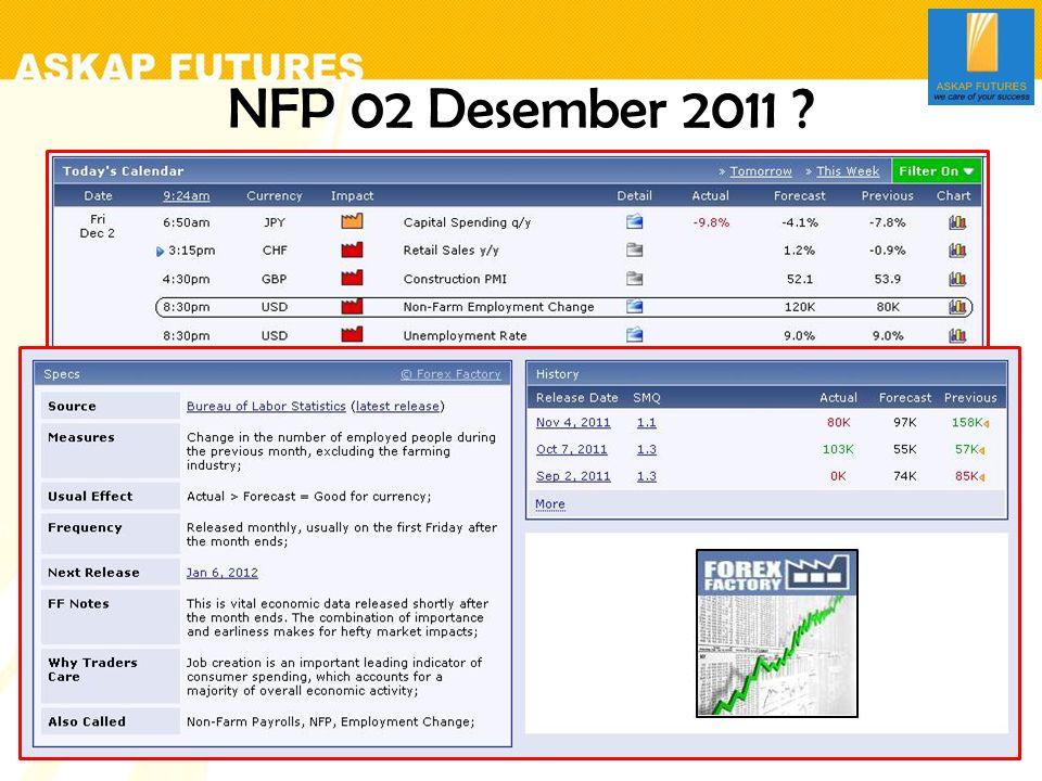 Pentingkah Data NFP Malam Ini.