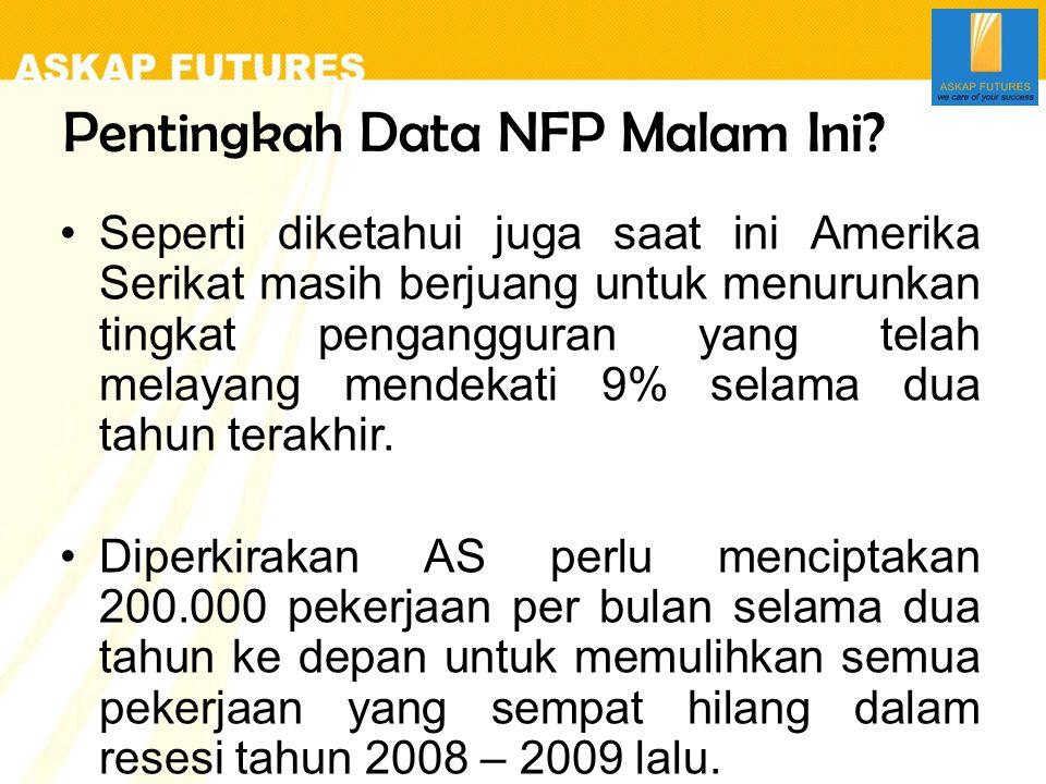 Pentingkah Data NFP Malam Ini? Seperti diketahui juga saat ini Amerika Serikat masih berjuang untuk menurunkan tingkat pengangguran yang telah melayan