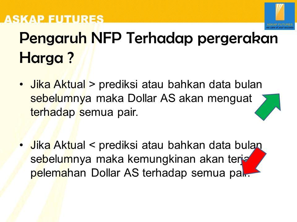 Pengaruh NFP Terhadap pergerakan Harga ? Jika Aktual > prediksi atau bahkan data bulan sebelumnya maka Dollar AS akan menguat terhadap semua pair. Jik