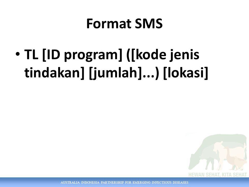 AUSTRALIA INDONESIA PARTNERSHIP FOR EMERGING INFECTIOUS DISEASES Format SMS TL [ID program] ([kode jenis tindakan] [jumlah]...) [lokasi]