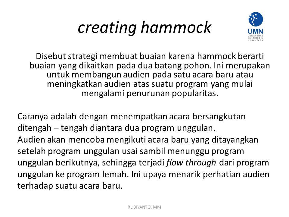 creating hammock Disebut strategi membuat buaian karena hammock berarti buaian yang dikaitkan pada dua batang pohon. Ini merupakan untuk membangun aud
