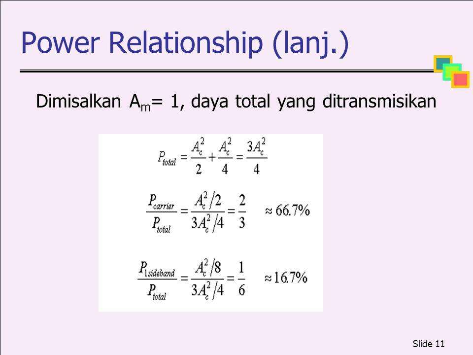 Slide 11 Dimisalkan A m = 1, daya total yang ditransmisikan Power Relationship (lanj.)