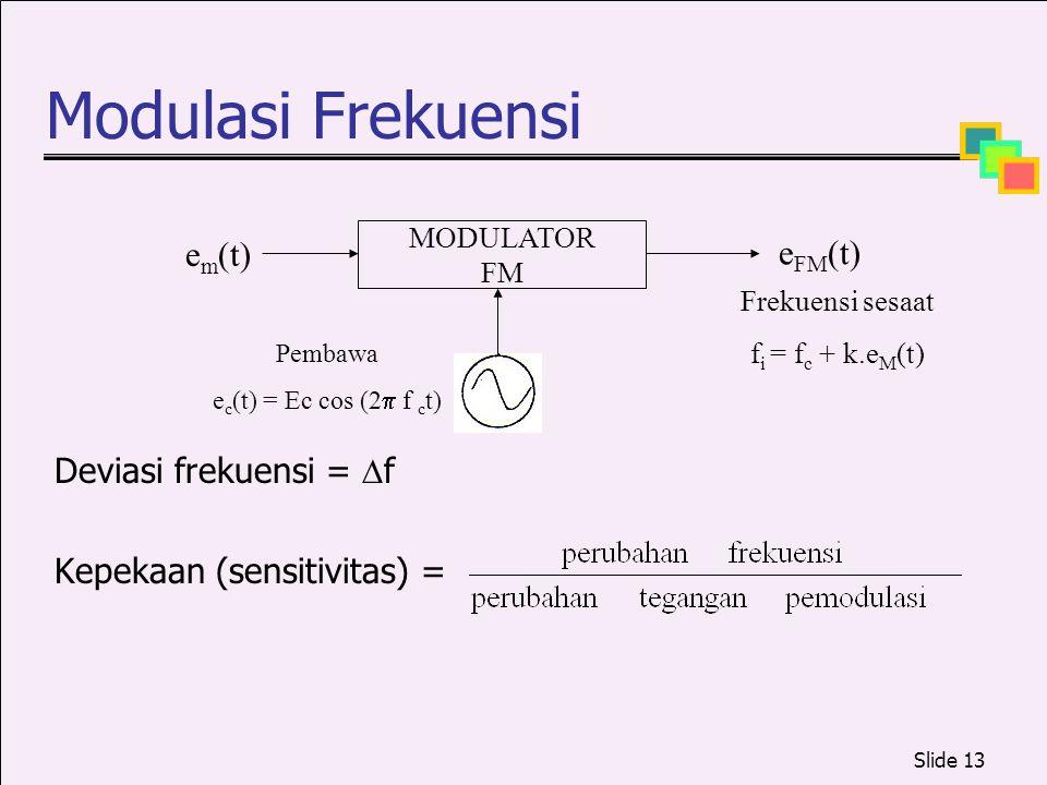 Slide 13 Modulasi Frekuensi Deviasi frekuensi =  f Kepekaan (sensitivitas) = Frekuensi sesaat f i = f c + k.e M (t) MODULATOR FM e m (t) e FM (t) Pem