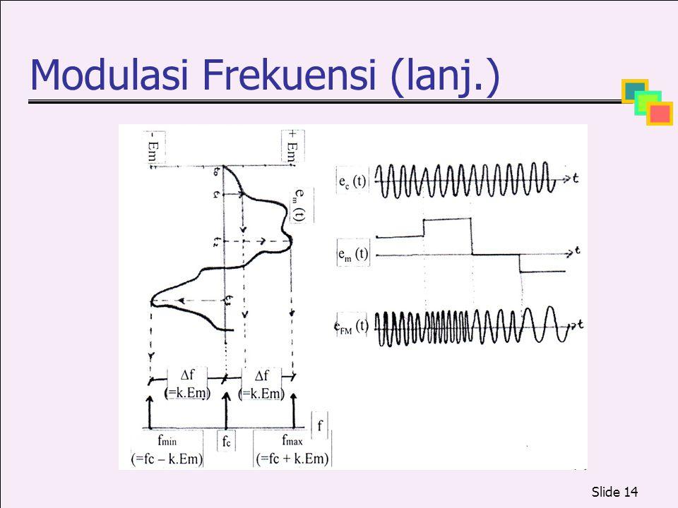 Slide 14 Modulasi Frekuensi (lanj.)