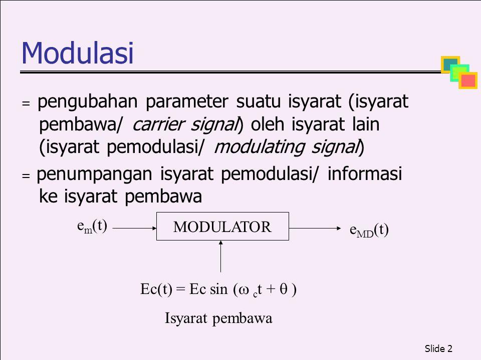 Slide 2 Modulasi = pengubahan parameter suatu isyarat (isyarat pembawa/ carrier signal) oleh isyarat lain (isyarat pemodulasi/ modulating signal) = pe