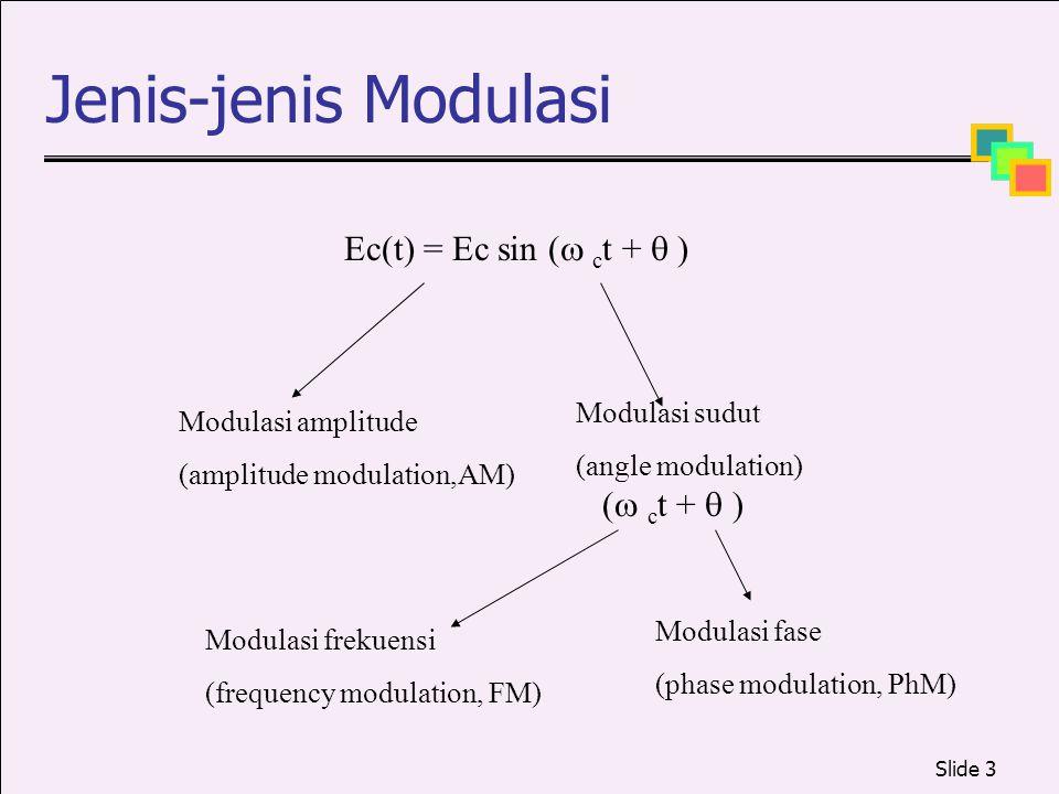 Slide 3 Jenis-jenis Modulasi Ec(t) = Ec sin (  c t +  ) Modulasi amplitude (amplitude modulation,AM) Modulasi sudut (angle modulation) Modulasi frek