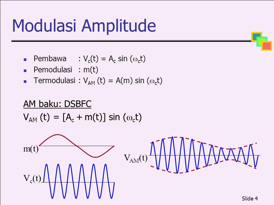Slide 4 Modulasi Amplitude Pembawa: V c (t) = A c sin (  c t) Pemodulasi: m(t) Termodulasi: V AM (t) = A(m) sin (  c t) AM baku: DSBFC V AM (t) = [A