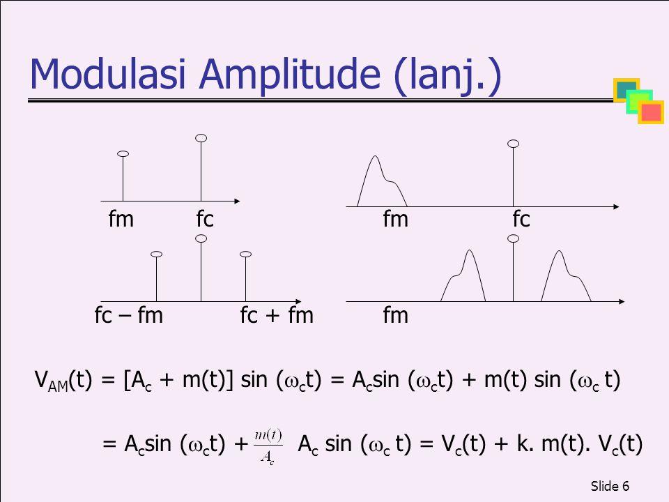Slide 6 Modulasi Amplitude (lanj.) fm fc fm fc fc – fm fc + fm fm V AM (t) = [A c + m(t)] sin (  c t) = A c sin (  c t) + m(t) sin (  c t) = A c si