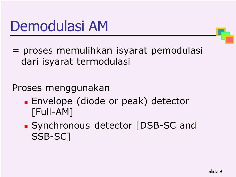 Slide 9 Demodulasi AM = proses memulihkan isyarat pemodulasi dari isyarat termodulasi Proses menggunakan Envelope (diode or peak) detector [Full-AM] S