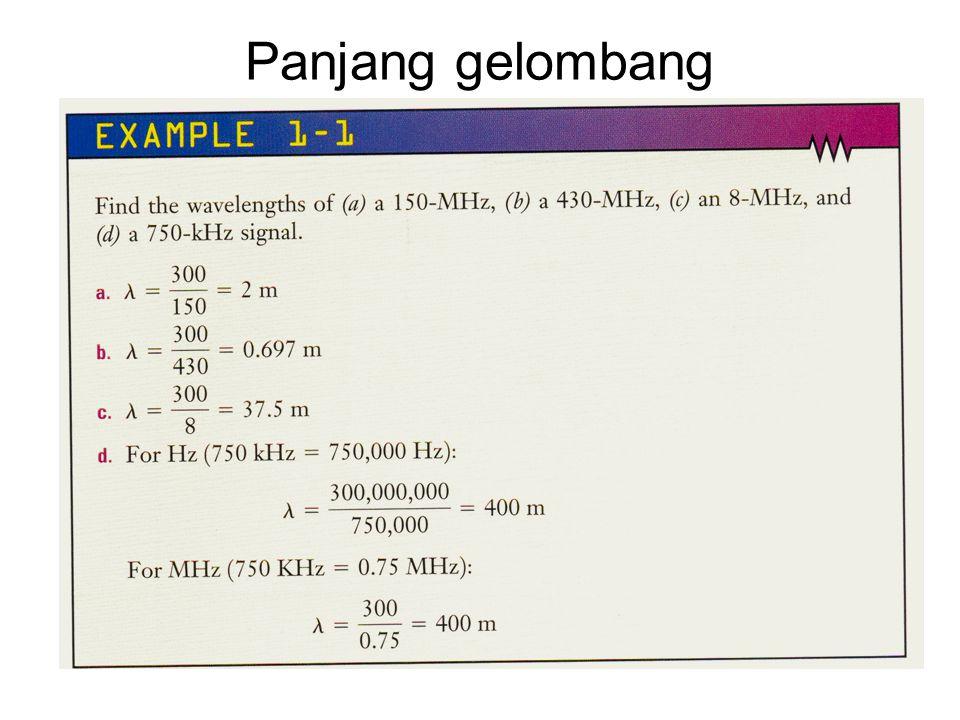 Macam- 2 Teknik Modulasi: analog Modulasi AMPLITUDO (AM) –Amplitude modulation full carrier  utk radio broadcast –Double sideband suppressed carrier (DSB-SC)  utk komunikasi radio –Single sideband (SSB)  USB (upper sideband), LSB (lower sideband), ISB (independent sideband)  utk komunikasi radio –Vestigial sideband (VSB)  utk pemancar TV Modulasi Frekuensi (FM) –Narrowband FM(bandwidth<20kHz) dan wideband FM (bandwidth=150 kHz) Modulasi Phase (PM)  disebut juga indirect FM
