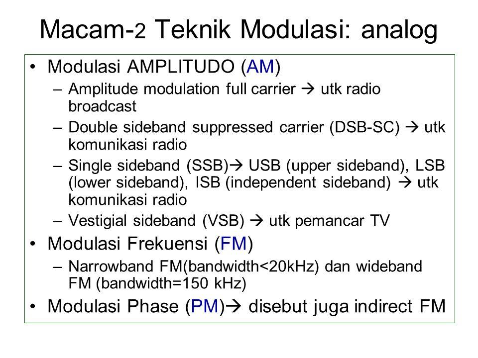 Macam- 2 Teknik Modulasi: digital Amplitude shift keying (ASK) atau On-Off Keying (OOK) Frequency shift keying (FSK): FSK  MSK  GMSK GMSK = Gaussian Minimum Shift Keying Phase shift keying (PSK): BPSK  QPSK  8PSK  16PSK  32PSK 8QAM  16QAM  32QAM  64QAM  128QAM  dst Teknik modulasi gabungan PSK dan digital signal processing menghasilkan modulasi yang sangat efisien, misalnya modulasi CCK, DMT, dsb.