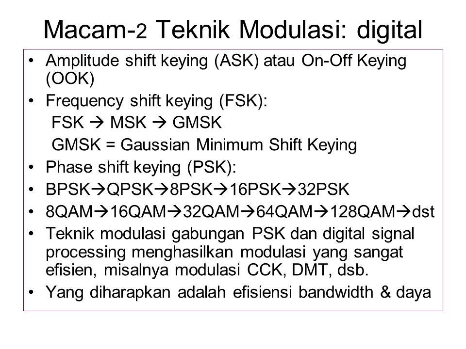 Teknik modulasi spread-spektrum (SS) Data digital Mod m-PSK Power amp Random code spreading Data digital deMod m-PSK RF amp Random code despreading carrier DS-SS Direct sequence SS