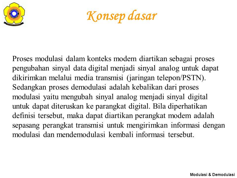 Konsep dasar Proses modulasi dalam konteks modem diartikan sebagai proses pengubahan sinyal data digital menjadi sinyal analog untuk dapat dikirimkan