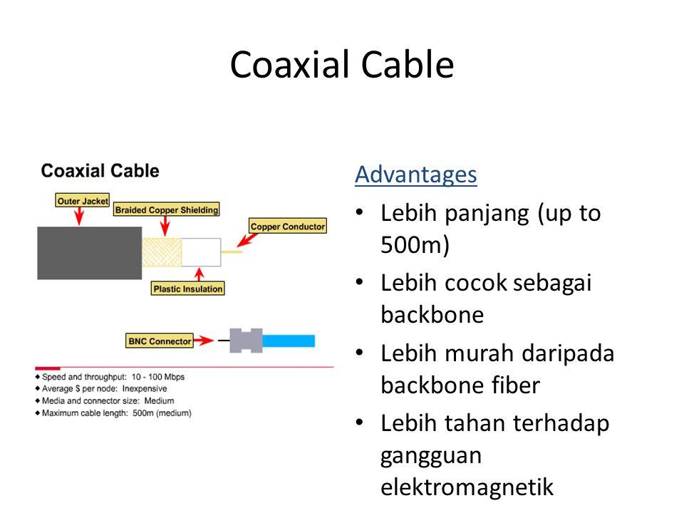 Coaxial Cable Advantages Lebih panjang (up to 500m) Lebih cocok sebagai backbone Lebih murah daripada backbone fiber Lebih tahan terhadap gangguan ele
