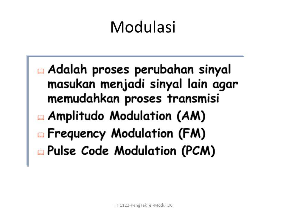 Modulasi TT 1122-PengTekTel-Modul:06