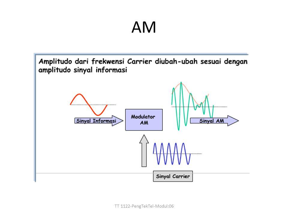 AM TT 1122-PengTekTel-Modul:06